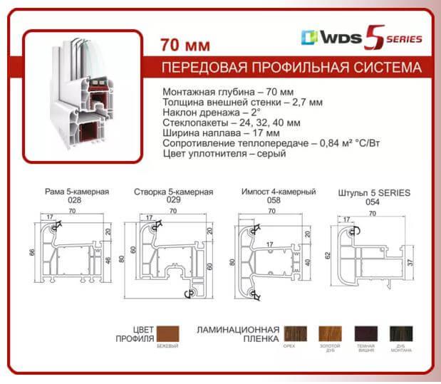 Профиль WDS 70